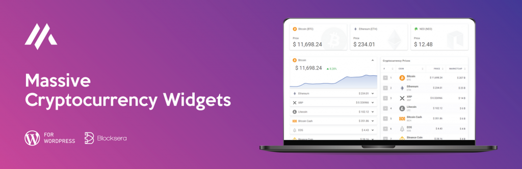 Cryptocurrency Widgets